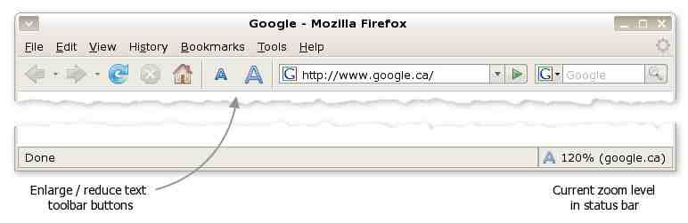 "Two buttons integrated with the Firefox browser interface, showing larger and smaller ""A""s."