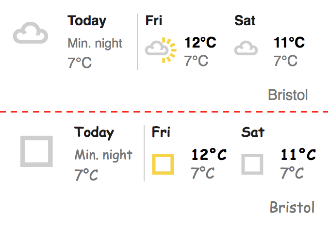 Two versions of a BBC weather widget, the default and one with comic sans but no icons.